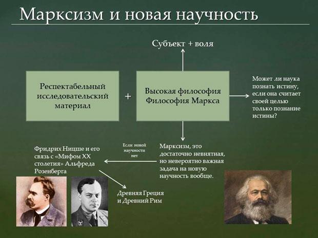 Карл Маркс и новая научность
