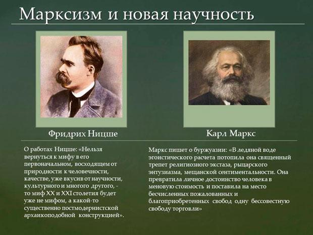 Карл Маркс и Фридрих Ницше