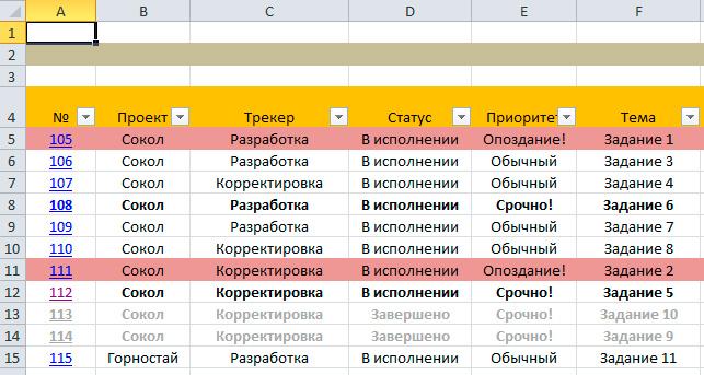 Таблица с условным форматированием