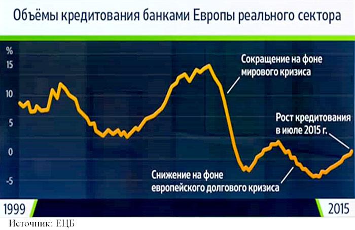 График 10