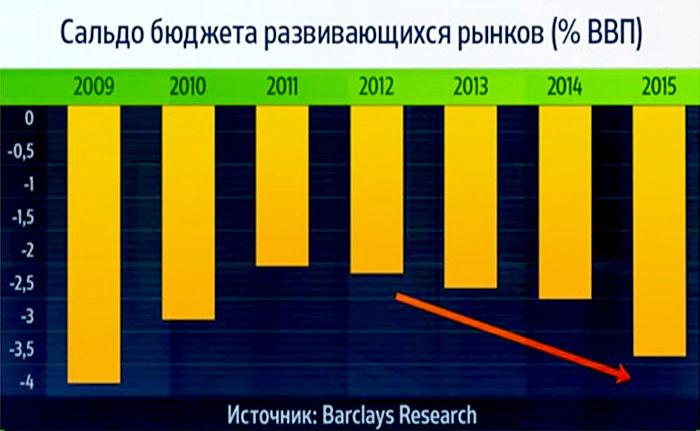 График 9