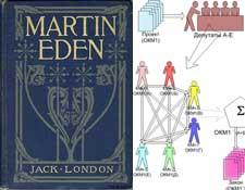 Книги Джека Лондона и Игоря Бощенко
