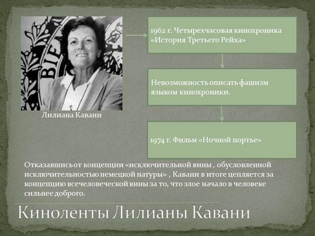 Лилиана Кавани